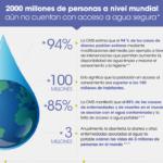 Día Mundial del Lavado de Manos: educación y tecnología para cuidar la salud